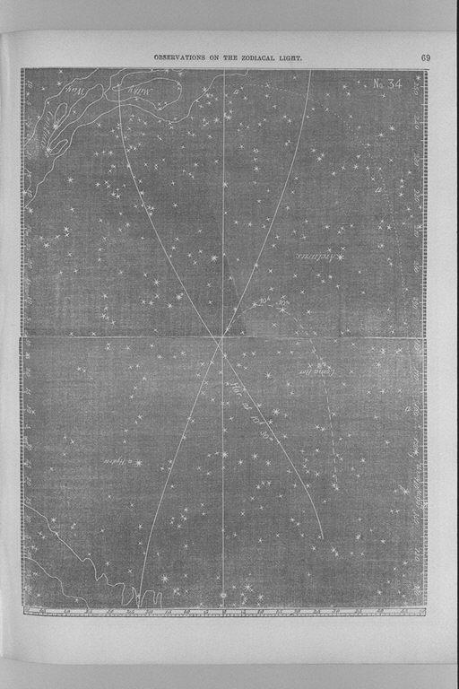 黄道光の観測.1853年7月11日,...